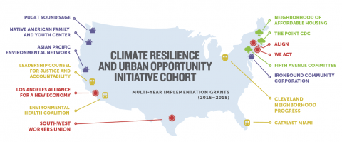 Climate Resilience and Urban Opportunity grantee map