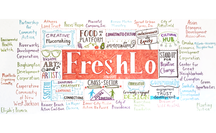 FreshLo Central Values with 2016 Planning Grantees