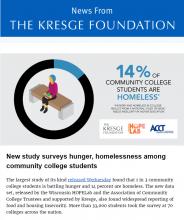Kresge News 3-16-2017 thumbnail image