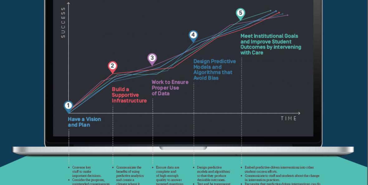 predictive_analytics_infographic.jpg