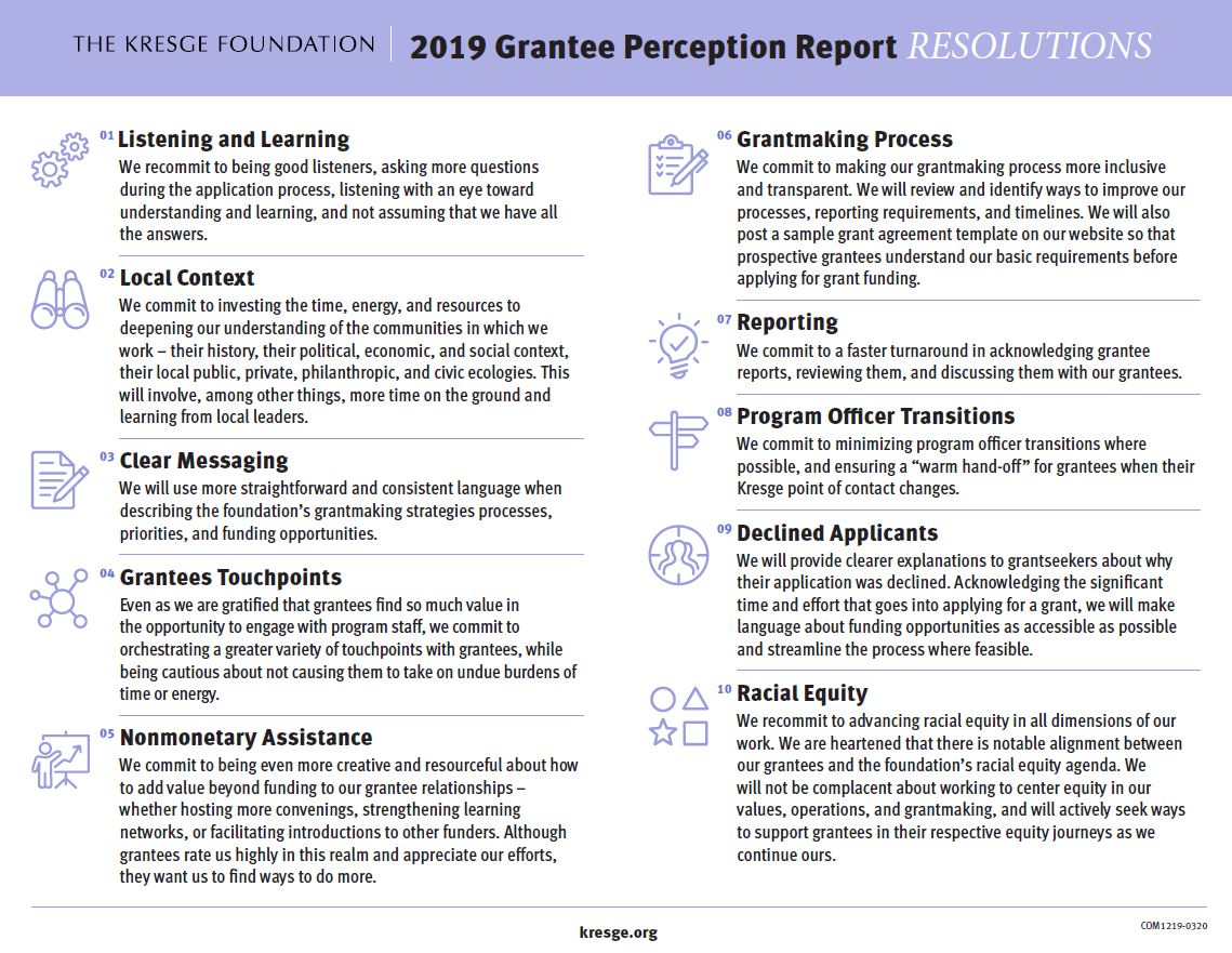 2019 Grantee Perception Report Resolutions graphic