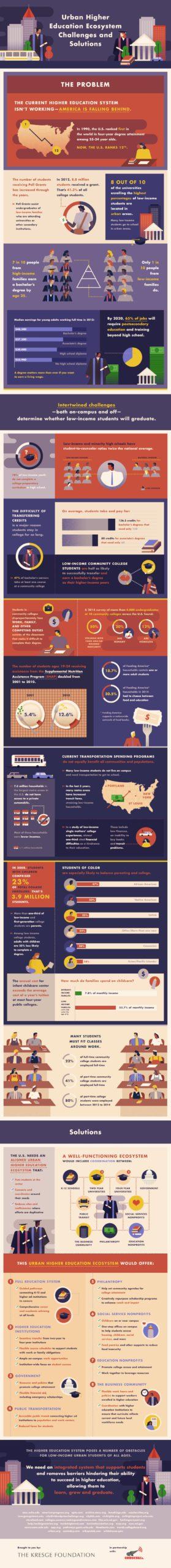 urban-education-infographic_1.jpg
